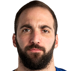 Gonzalo HIGUAÍN Photo