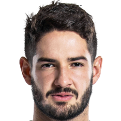 Alexandre PATO Photo