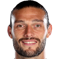 Andy CARROLL Photo