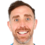 Richard KEOGH Photo