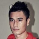 Mohd AFIQ AZMI