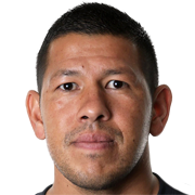 Nick RIMANDO Photo